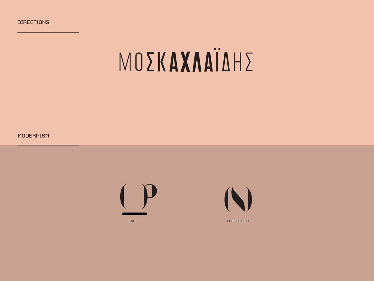 Μοσκαχλαϊδη