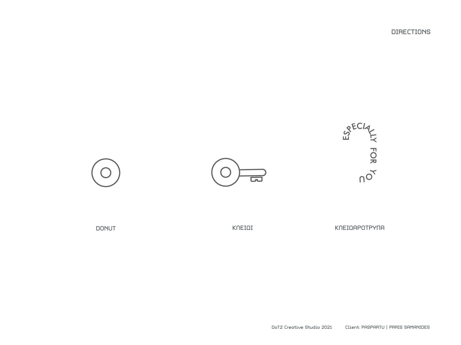 Paspatru | Logo Design